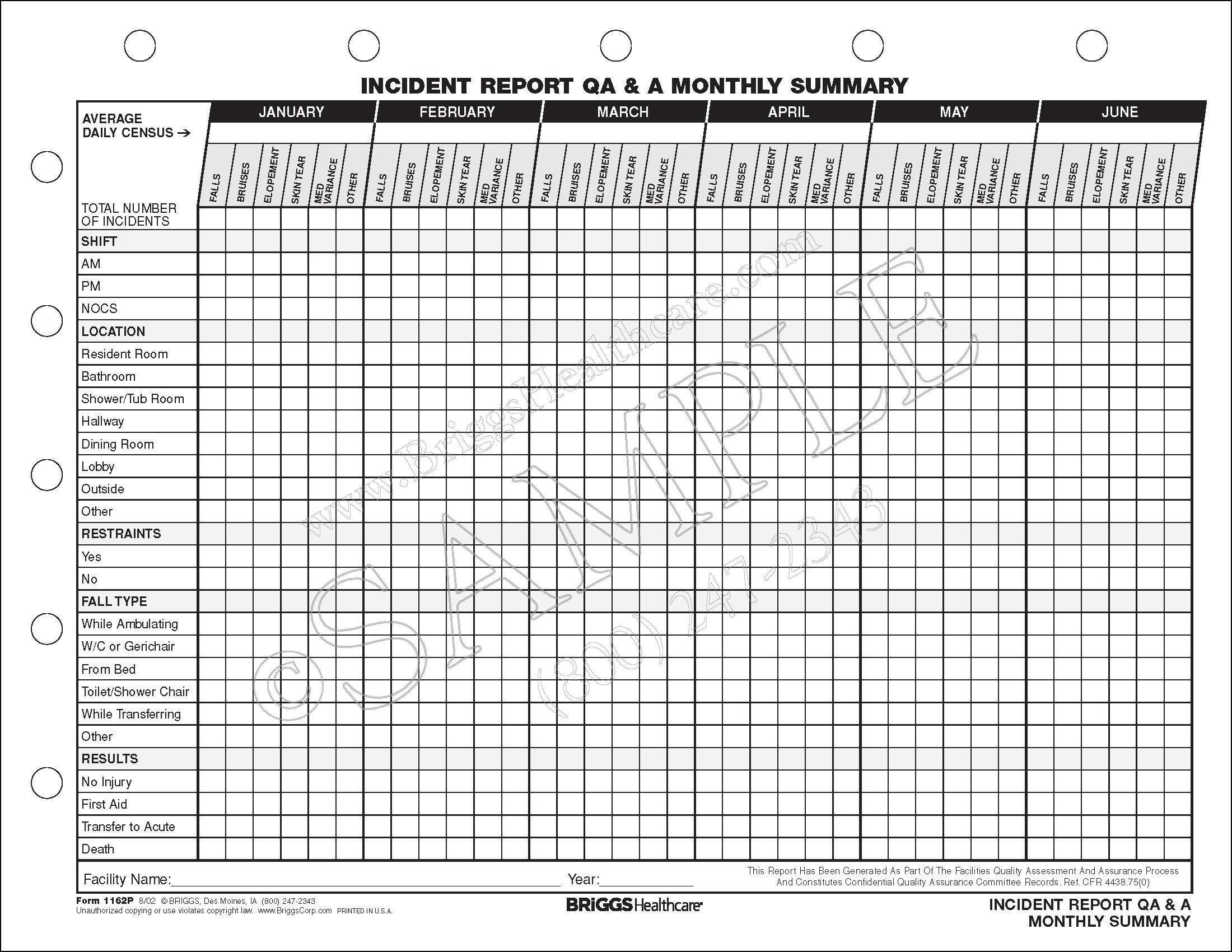 incident report qa  u0026 a monthly summary