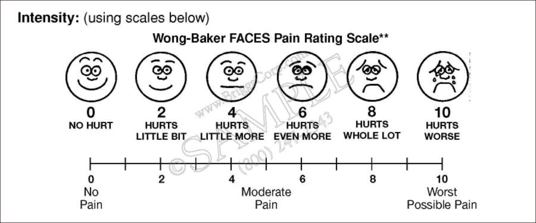 picture about Faces Pain Scale Printable referred to as Faces Discomfort Scale Printable